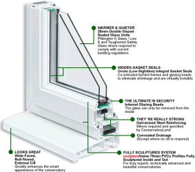 Window Spec